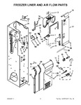 Diagram for 04 - Freezer Liner And Air Flow Parts