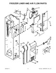 Diagram for 05 - Freezer Liner And Air Flow Parts